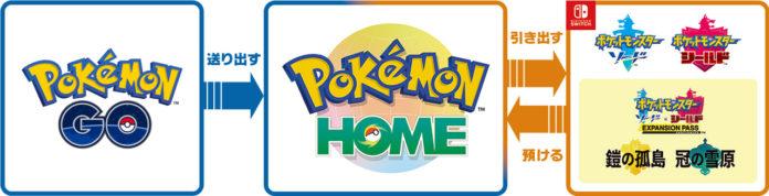 """「ポケモンGO」と「Pokémon HOME」の連携が本日スタート。初めての転送で特別な""""メルメタル""""がもらえる"""